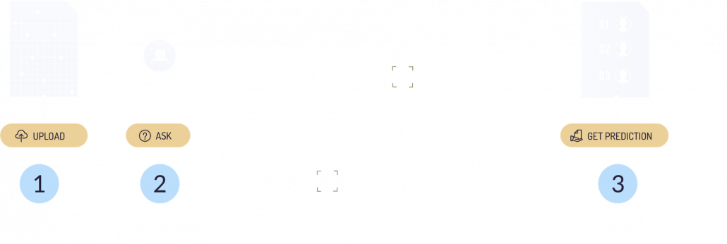 AI-POWERED BUSINESS PREDICTIONS Endor Protocol process